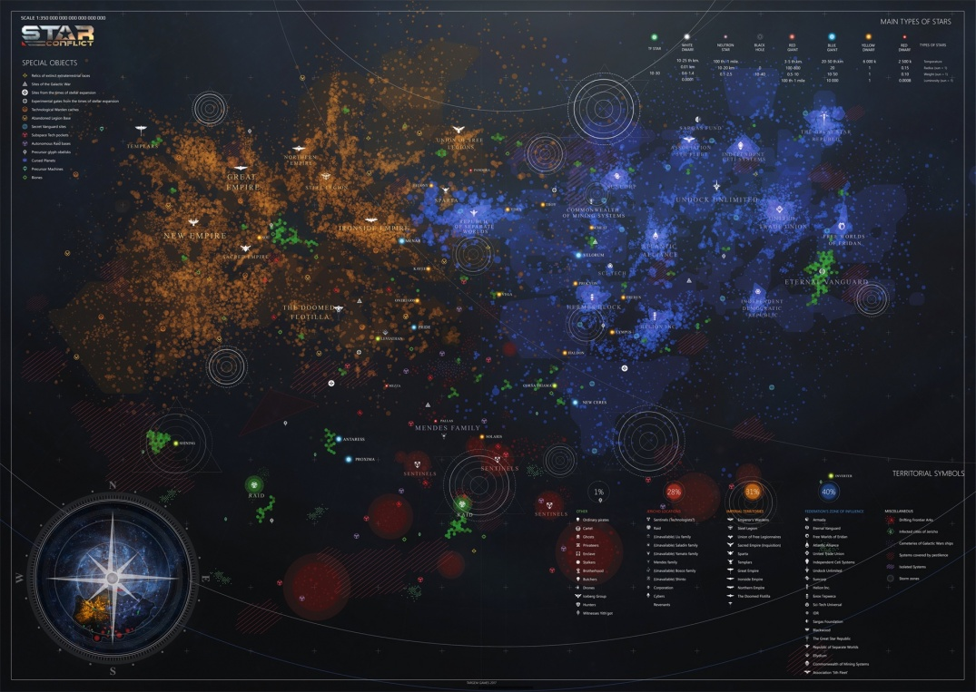 Open Space - Star Conflict Wiki